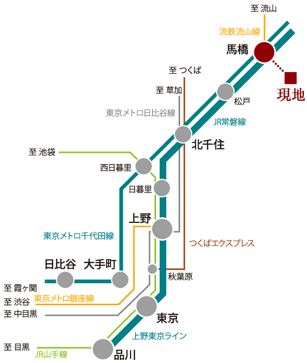 図 千代田 東京 路線 メトロ 線 自作時刻表